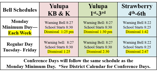 Chart of School Bell Schedules